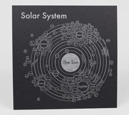 Small Letterpress Map of The Solar System