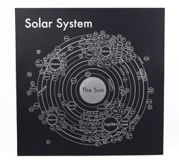 Large Map of The Solar System