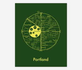 Circle Map of Portland