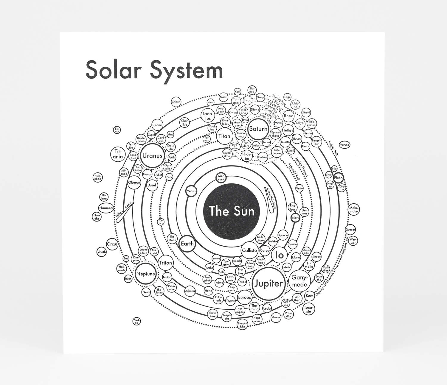 Archie\'s Press - Circle Map of The Solar System at buyolympia.com