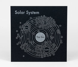 Circle Map of The Solar System (Black)